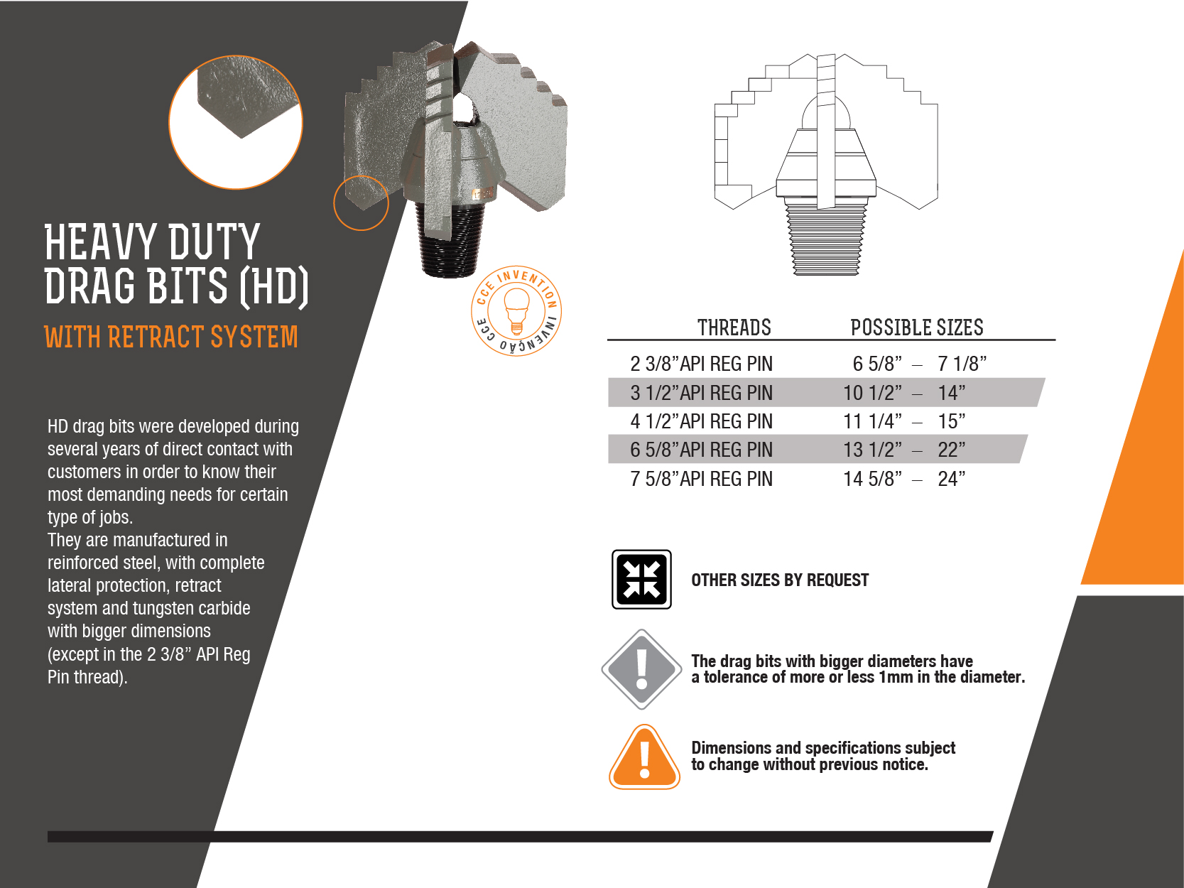 Heavy Duty Drag Bits (HD) with retract system